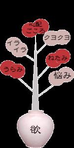 minasenergytree